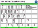 srp roadmap circa march 2010