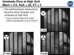 unsteady flow at high aoa mach 4 6 aoa 20 ct 2