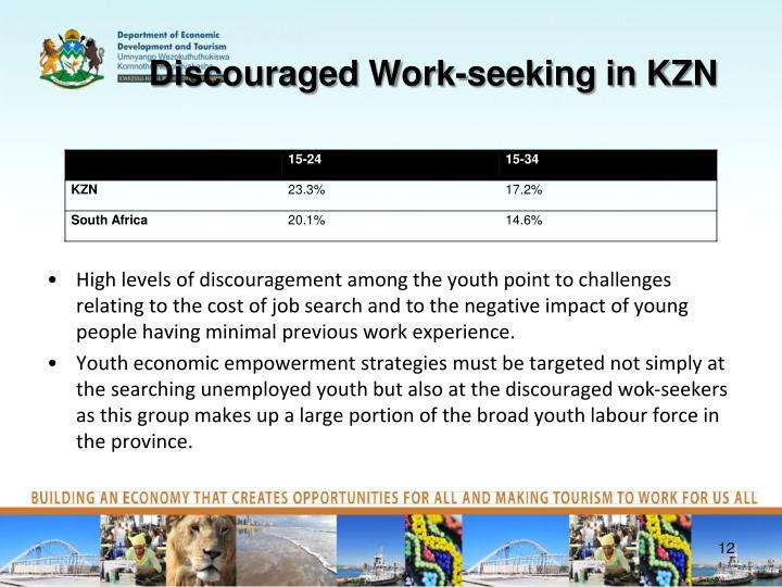 Discouraged Work-seeking in KZN