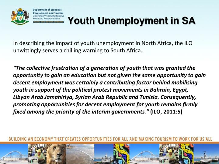 Youth Unemployment in SA