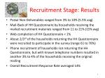 recruitment stage results