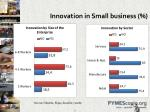 innovation in small business