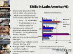 smes in latin america