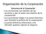organizaci n de la corporaci n