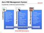 aero hse management system