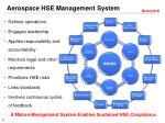 aerospace hse management system
