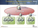 enterprise communication infra p2p scenario 2
