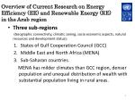 overview of current research on energy efficiency ee and renewable energy re in the arab region
