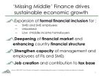 missing middle finance drives sustainable economic growth