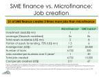 sme finance vs microfinance job creation