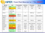 power plant materials for 1 twe draft