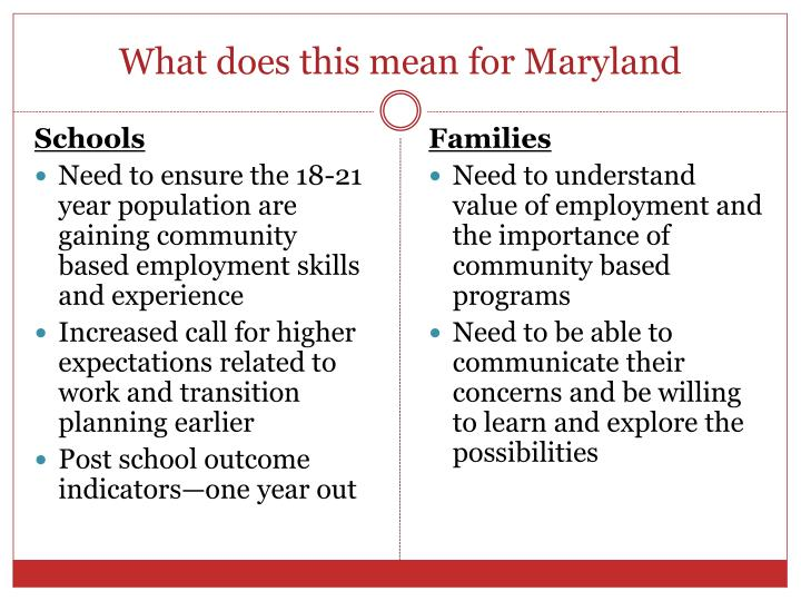 What does this mean for Maryland