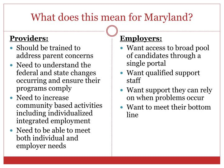 What does this mean for Maryland?