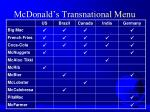 mcdonald s transnational menu