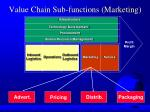 value chain sub functions marketing