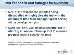 360 feedback and manager involvement