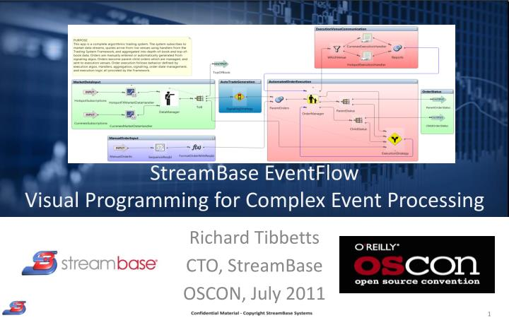 streambase eventflow visual programming for complex event processing n.