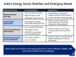 india s energy sector realities and emerging needs