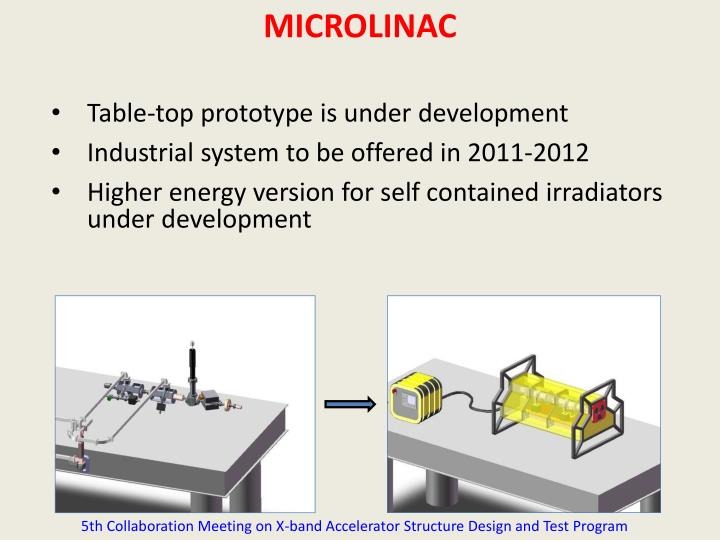 MICROLINAC
