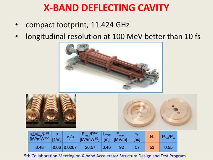 X-BAND DEFLECTING CAVITY