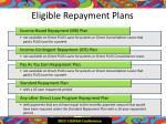 eligible repayment plans