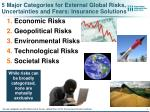 5 major categories for external global risks uncertainties and fears insurance solutions