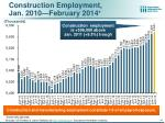 construction employment jan 2010 february 2014