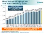 manufacturing employment jan 2010 february 2014