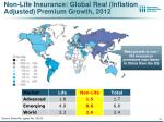 non life insurance global real inflation adjusted premium growth 2012