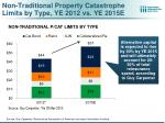 non traditional property catastrophe limits by type ye 2012 vs ye 2015e