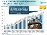 oil gas extraction employment jan 2010 feb 2014