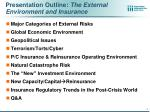 presentation outline the external environment and insurance