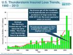 u s thunderstorm insured loss trends 1980 2013