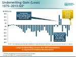 underwriting gain loss 1975 2013 q3