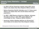 obesity data statistics united states