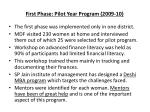 first phase pilot y ear program 2009 10