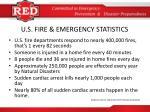 u s fire emergency statistics