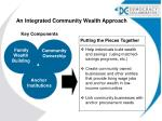 an integrated community wealth approach