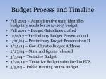 budget process and timeline