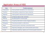 application areas of kbs