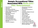sample occupational titles associated with media arts film entertainment