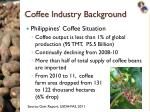coffee industry background