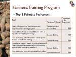 fairness training program