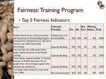 fairness training program2