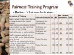 fairness training program3