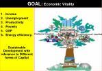 goal economic vitality1