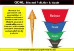 goal minimal pollution waste
