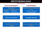institusionalisasi