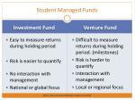 student managed funds1