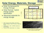 solar energy materials storage